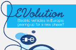 Accéder à l'etude : Electric vehicles in Europe: