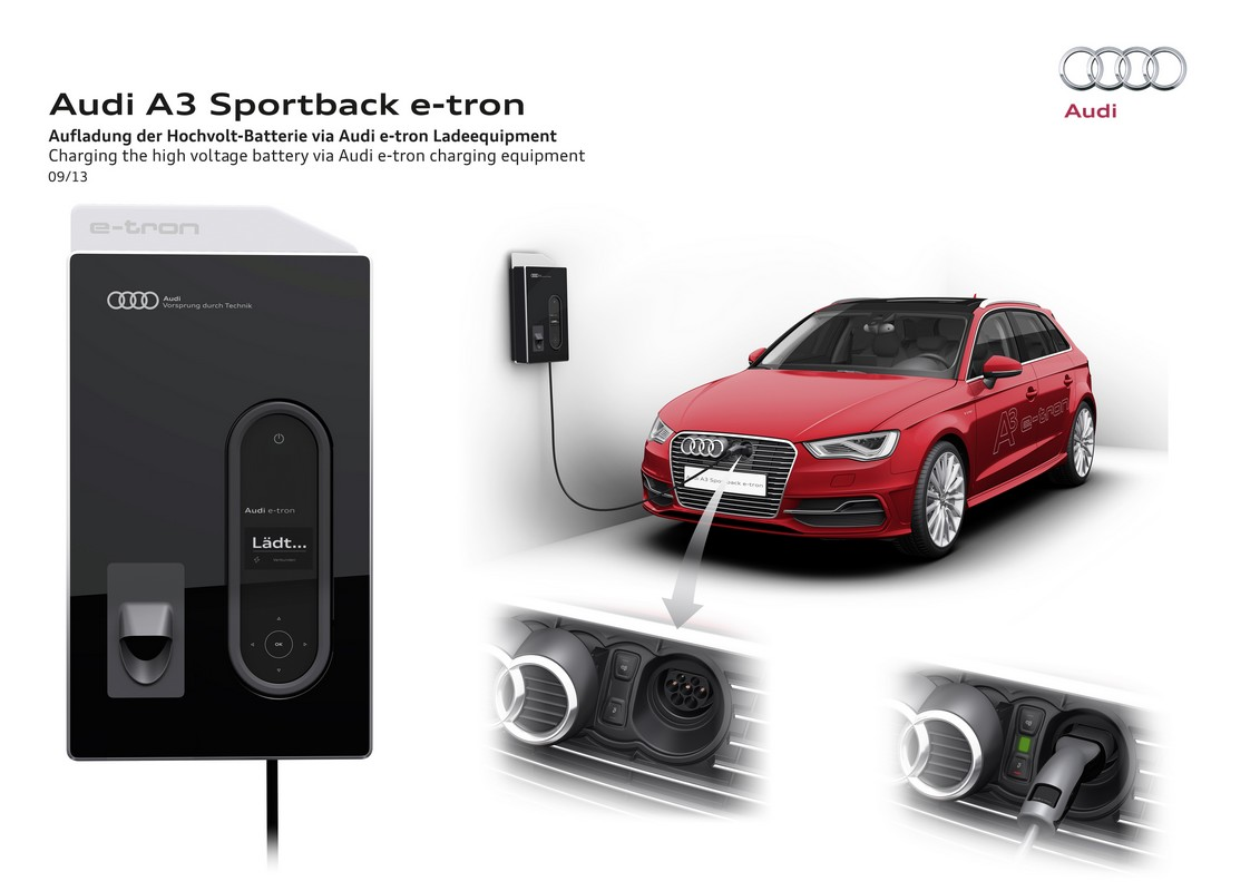 audi a3 sportback e tron galerie photos. Black Bedroom Furniture Sets. Home Design Ideas