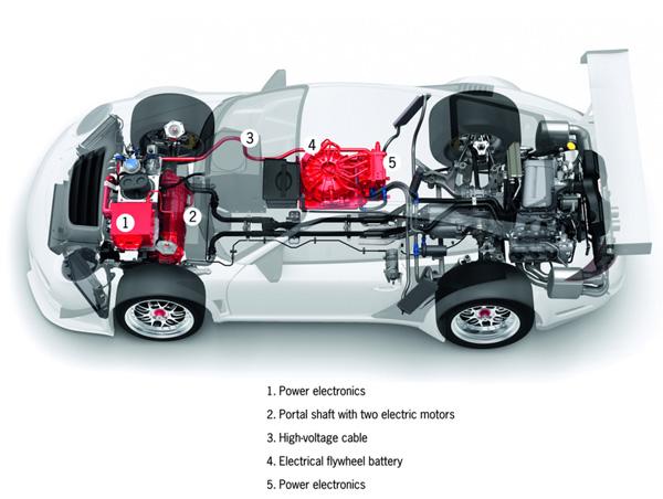 porsche 911 gt3 r l 39 hybride sans batteries gen ve. Black Bedroom Furniture Sets. Home Design Ideas