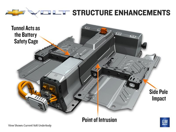 chevrolet modifie les batteries de la volt