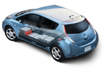Accéder à la news : nissan_leaf_battery_pb.jpg