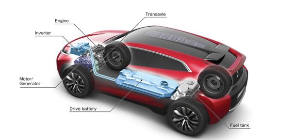 Mitsubishi XR-PHEV Schéma de fonctionnement