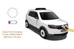 Taxi électrique - Le concept TUM CREATE Eva en vidéo