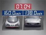 Le match - Concept électrique Eliica VS Porsche