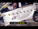 Mitsubishi i-MiEV - Crash tests Euro NCap