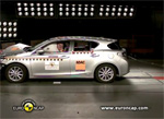 Lexus CT 200h - Crash tests Euro NCAP